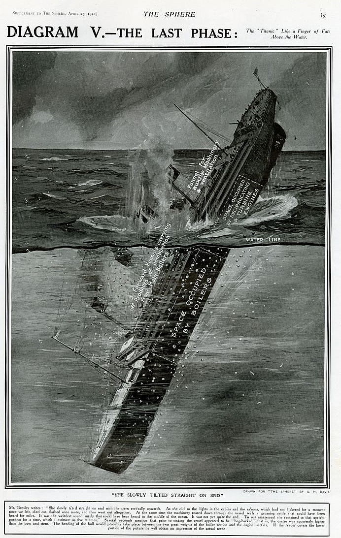 Newspaper Coverage Of The Sinking Of The Titanic Titanic Speakers